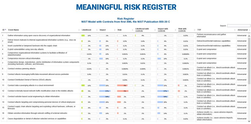 meaningful_risk_register